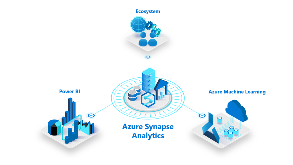 Microsoft Azure Analytics